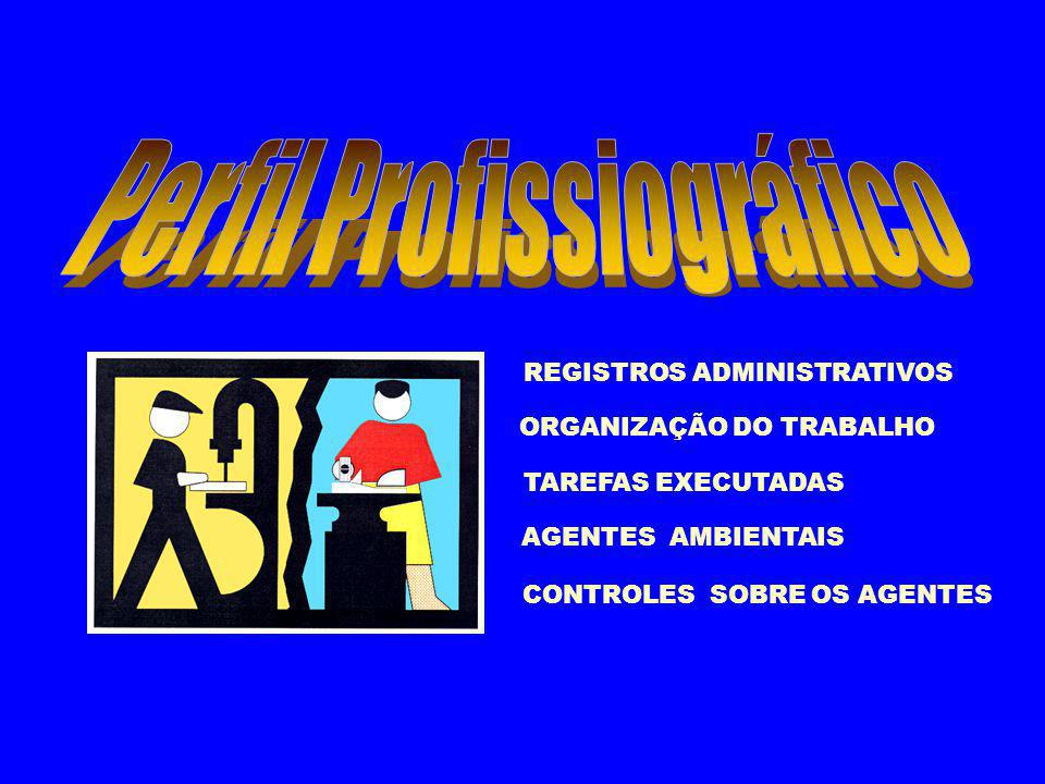 ORIGEM DO PERFIL PROFISSIOGRÁFICO - Nasceu com a O.S.