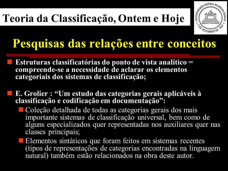 Teoria da Classificação, Ontem e Hoje Pesquisas das relações entre conceitos Estruturas classificatórias do ponto de vista analítico = compreende-se a necessidade de aclarar os elementos categoriais dos sistemas de classificação; E.