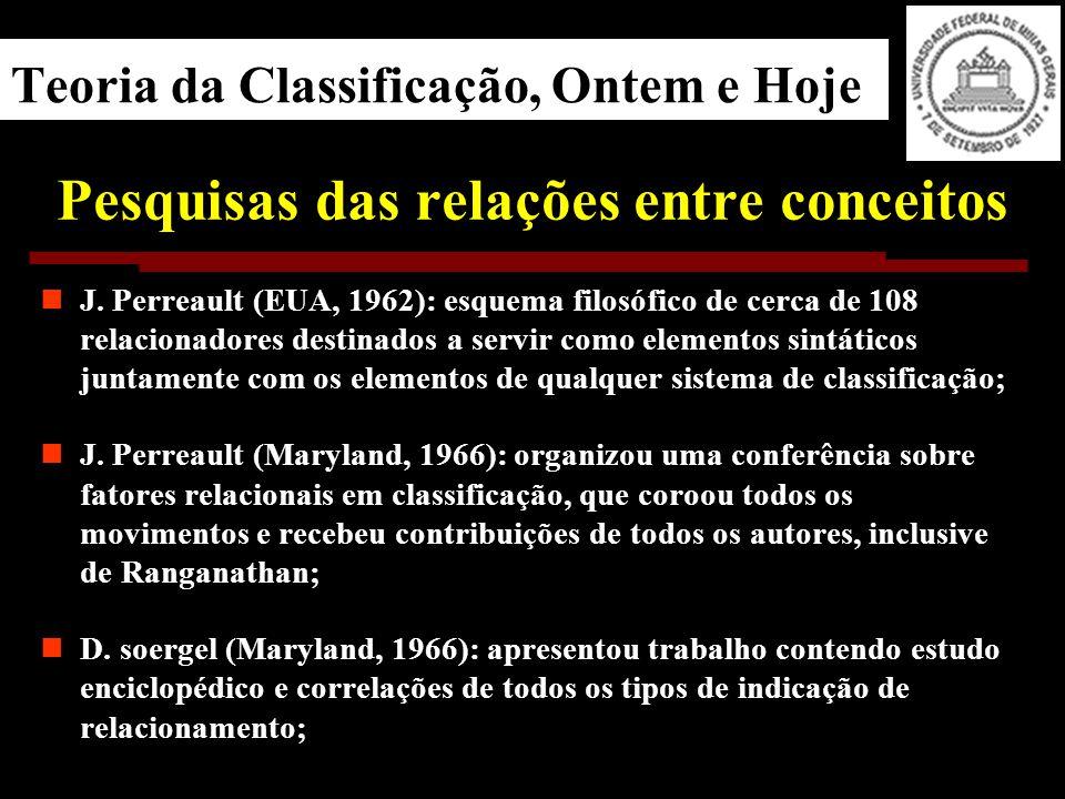 Teoria da Classificação, Ontem e Hoje Pesquisas das relações entre conceitos J.