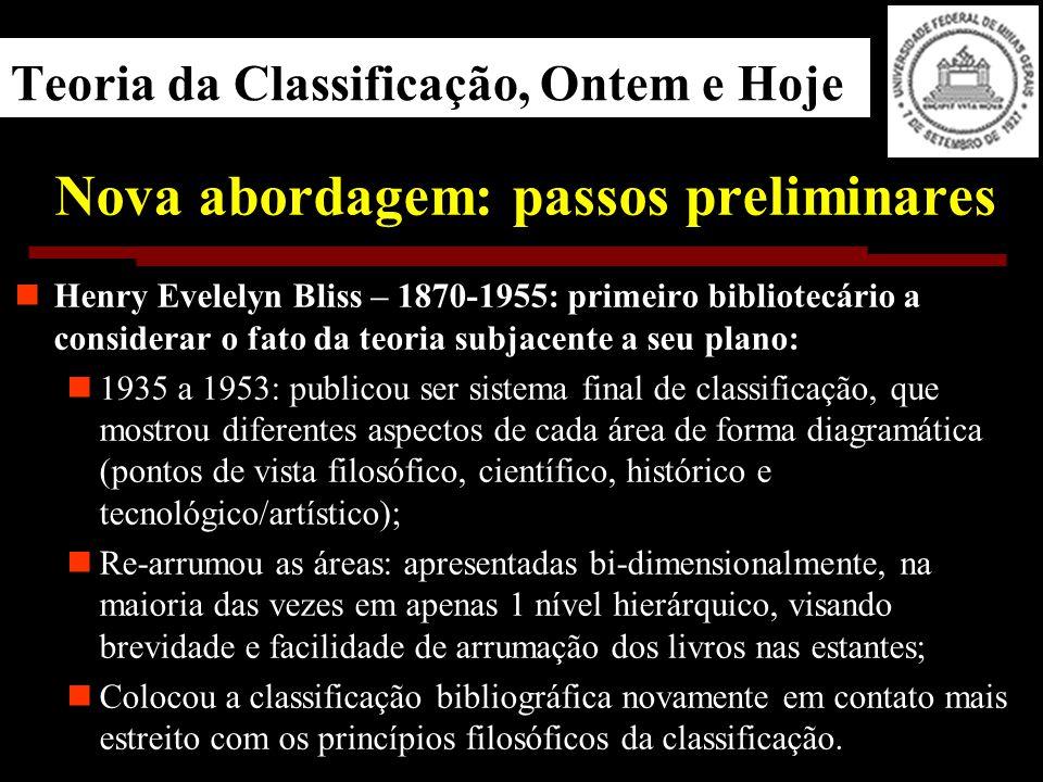 Teoria da Classificação, Ontem e Hoje Nova abordagem: passos preliminares Henry Evelelyn Bliss – 1870-1955: primeiro bibliotecário a considerar o fato da teoria subjacente a seu plano: 1935 a 1953: publicou ser sistema final de classificação, que mostrou diferentes aspectos de cada área de forma diagramática (pontos de vista filosófico, científico, histórico e tecnológico/artístico); Re-arrumou as áreas: apresentadas bi-dimensionalmente, na maioria das vezes em apenas 1 nível hierárquico, visando brevidade e facilidade de arrumação dos livros nas estantes; Colocou a classificação bibliográfica novamente em contato mais estreito com os princípios filosóficos da classificação.