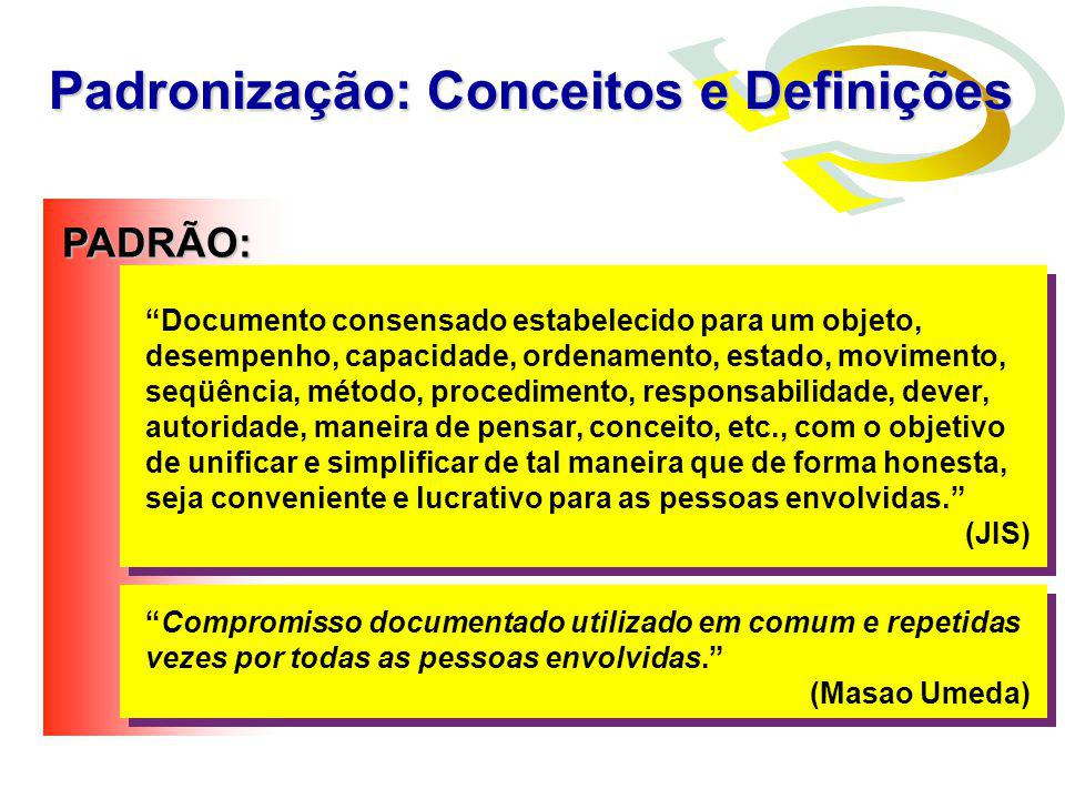 """PADRÃO: """"Documento consensado estabelecido para um objeto, desempenho, capacidade, ordenamento, estado, movimento, seqüência, método, procedimento, re"""