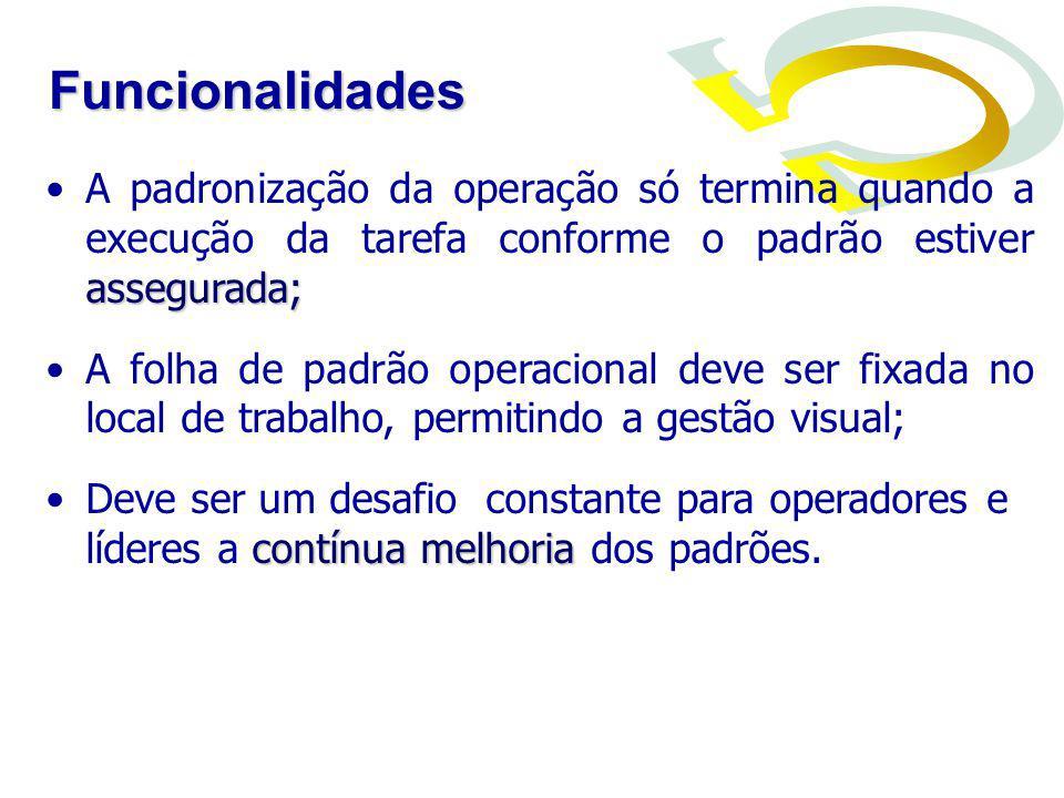 assegurada;A padronização da operação só termina quando a execução da tarefa conforme o padrão estiver assegurada; A folha de padrão operacional deve