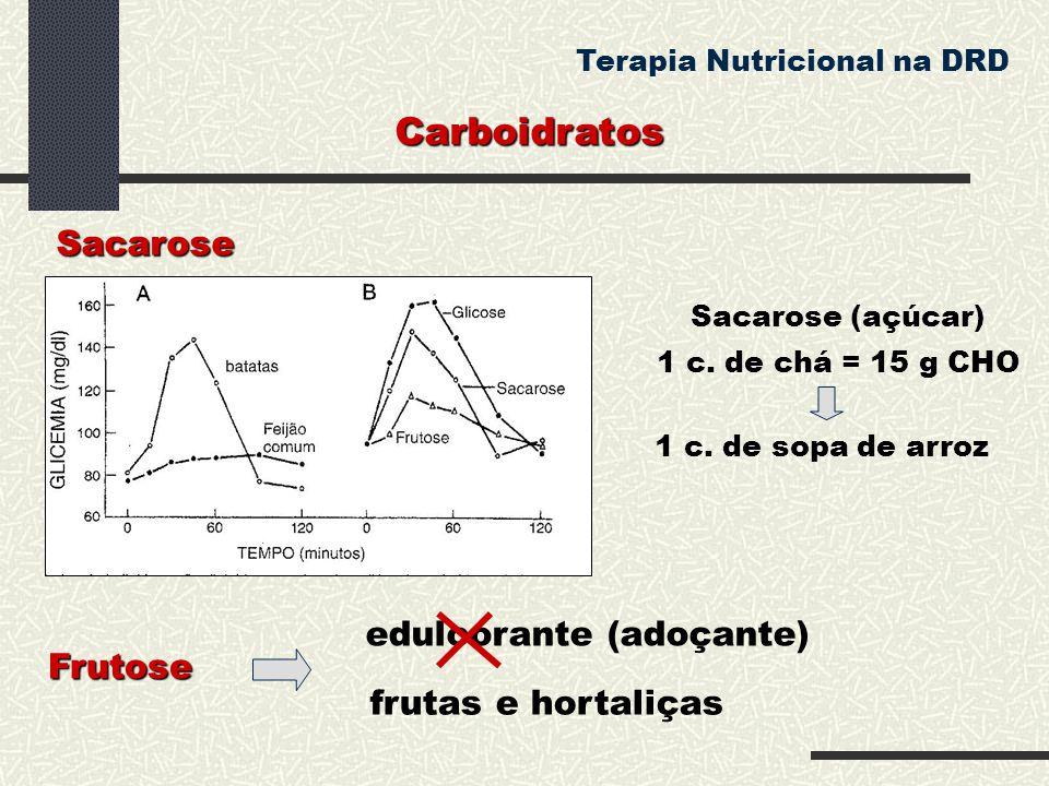 Sacarose Carboidratos Terapia Nutricional na DRD Sacarose (açúcar) 1 c. de chá = 15 g CHO 1 c. de sopa de arroz Frutose edulcorante (adoçante) frutas