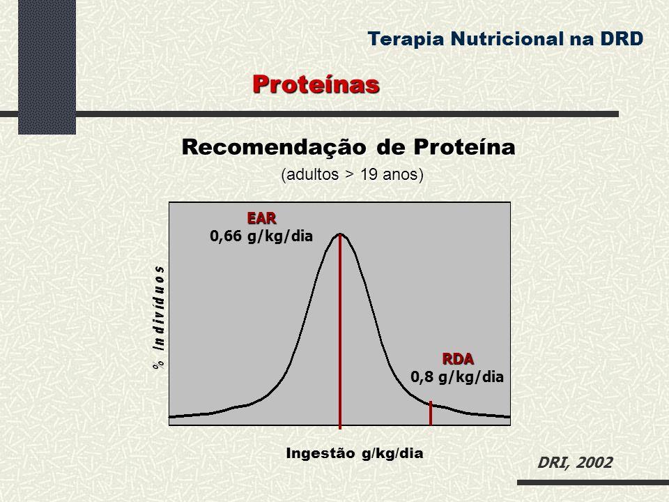 Proteínas Terapia Nutricional na DRD EAR 0,66 g/kg/dia Ingestão g/kg/dia RDA 0,8 g/kg/dia Recomendação de Proteína (adultos > 19 anos) DRI, 2002