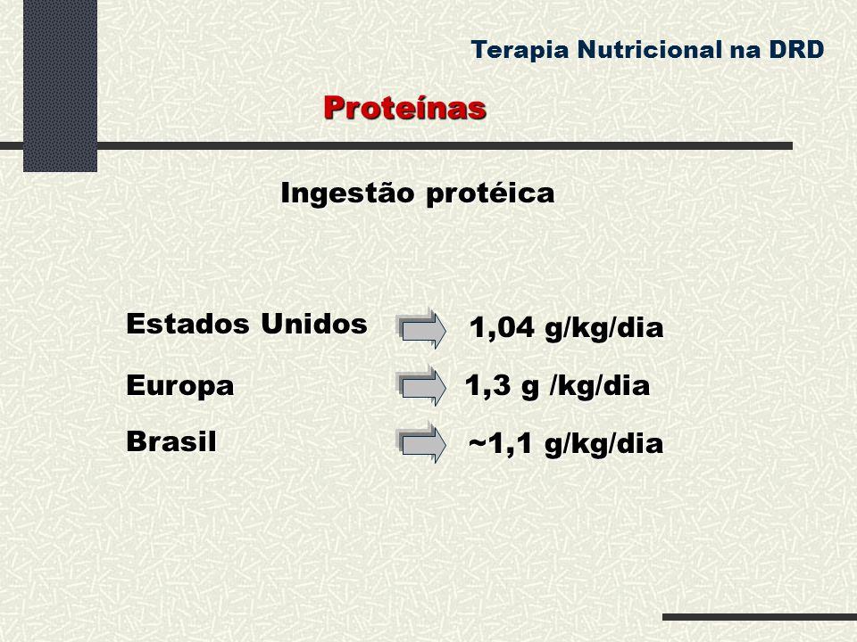 Estados Unidos Europa 1,3 g /kg/dia Ingestão protéica Proteínas Terapia Nutricional na DRD 1,04 g/kg/dia ~1,1 g/kg/dia Brasil