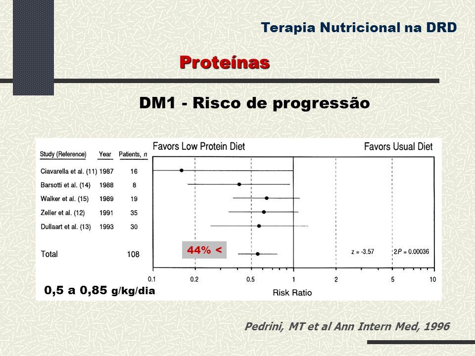 Pedrini, MT et al Ann Intern Med, 1996 DM1 - Risco de progressão Proteínas Terapia Nutricional na DRD 44% < 0,5 a 0,85 g/kg/dia