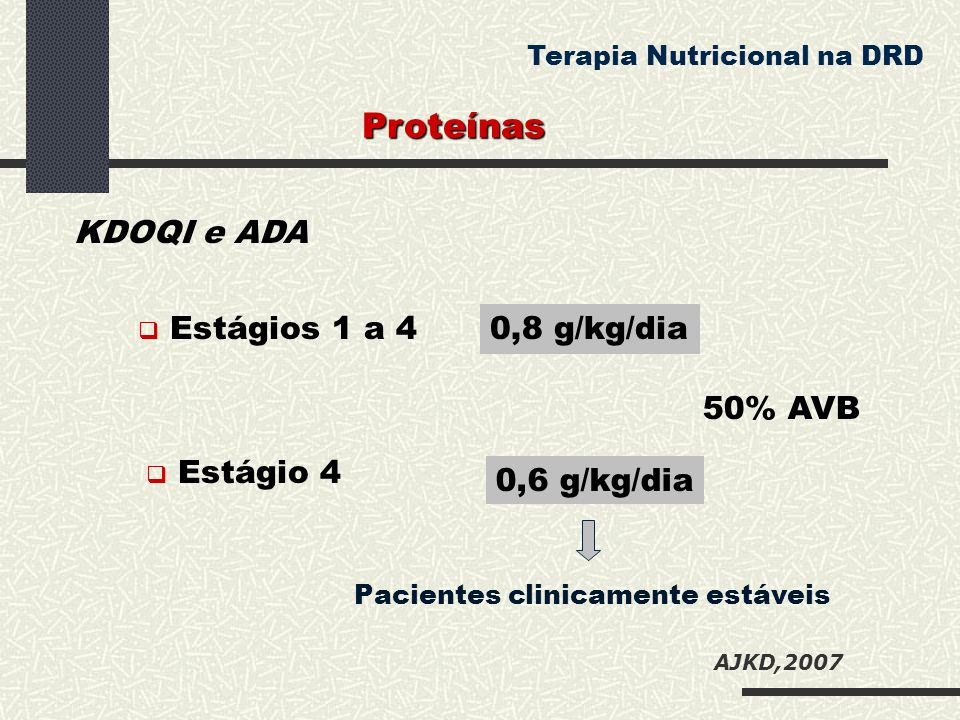 Estágios 1 a 4 KDOQI e ADA  Estágio 4 0,6 g/kg/dia Pacientes clinicamente estáveis Proteínas Terapia Nutricional na DRD 0,8 g/kg/dia AJKD,2007 50%