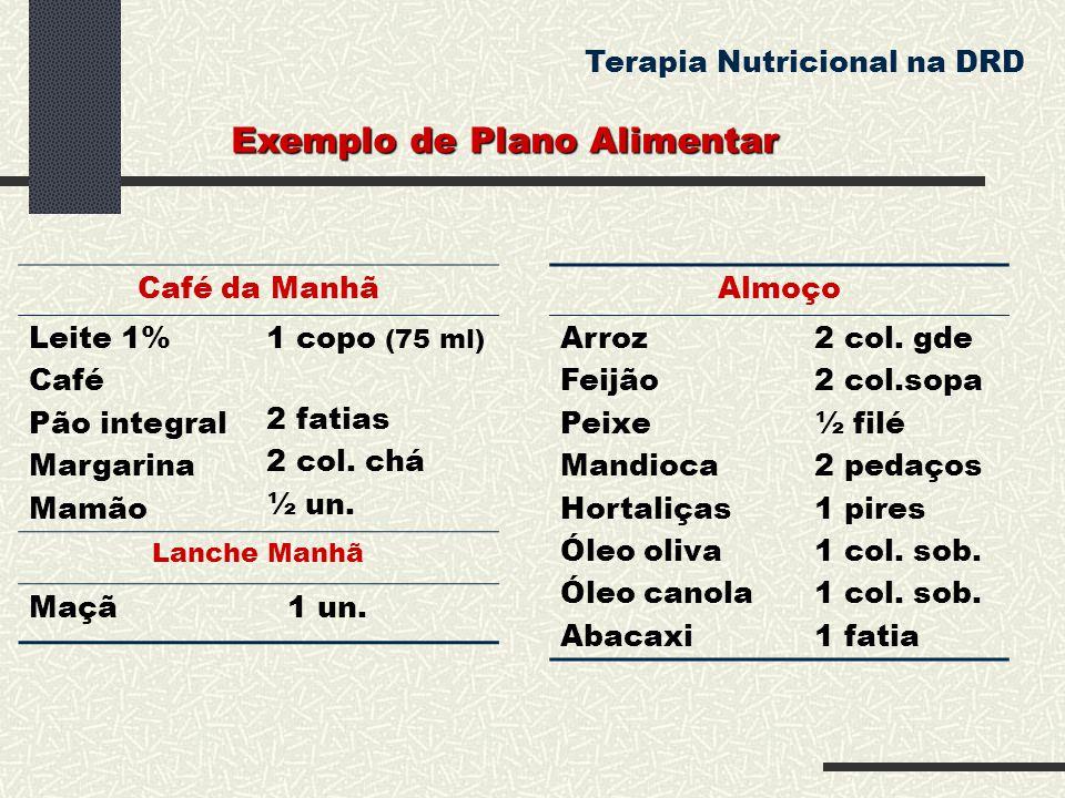 Café da Manhã Leite 1% Café Pão integral Margarina Mamão 1 copo (75 ml) 2 fatias 2 col. chá ½ un. Lanche Manhã Maçã1 un. Almoço Arroz Feijão Peixe Man