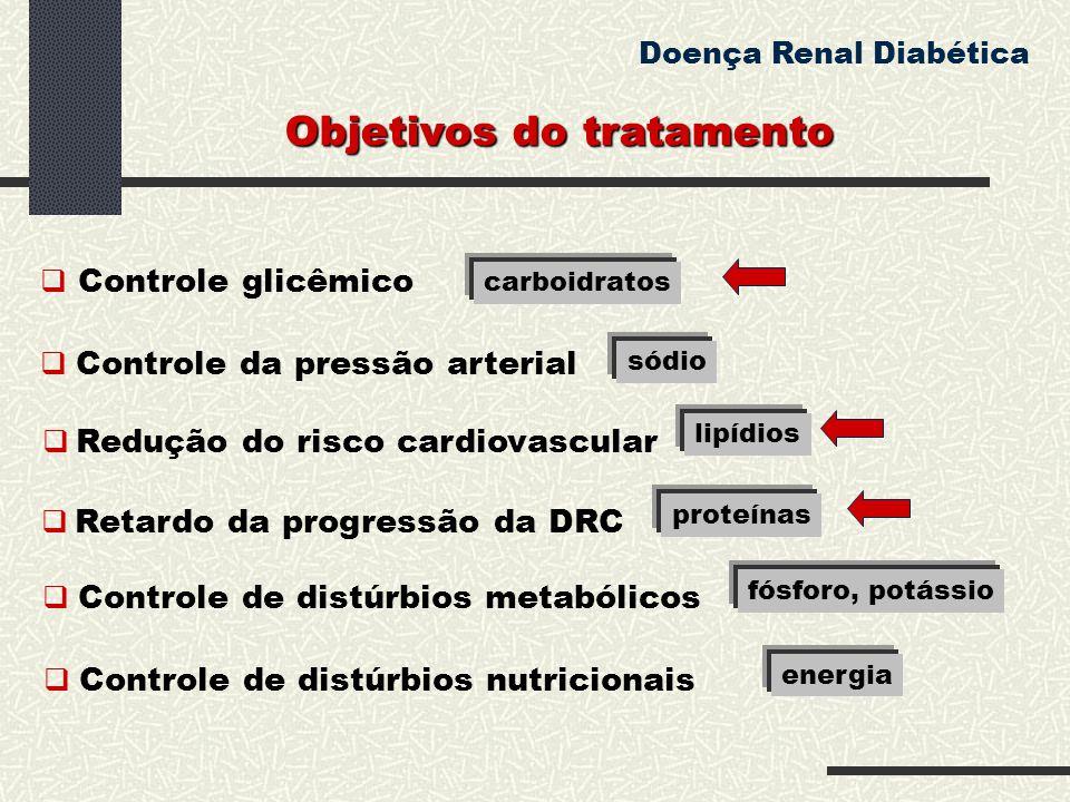  Controle glicêmico  Controle da pressão arterial Objetivos do tratamento  Redução do risco cardiovascular  Retardo da progressão da DRC  Control