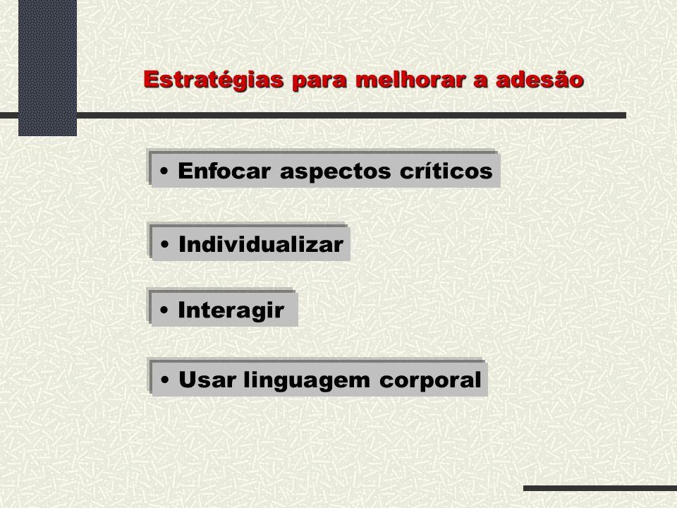 Estratégias para melhorar a adesão Enfocar aspectos críticos Individualizar Usar linguagem corporal Interagir