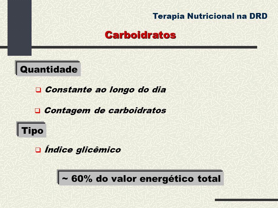 Carboidratos Terapia Nutricional na DRD  Constante ao longo do dia Quantidade  Contagem de carboidratos Tipo  Índice glicêmico ~ 60% do valor energ