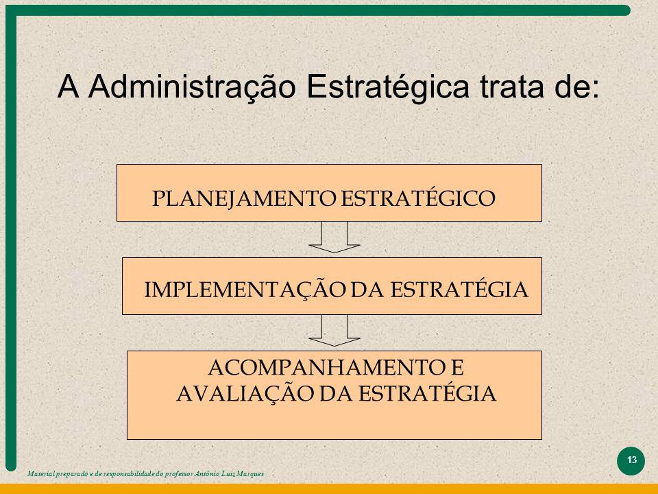 Material preparado e de responsabilidade do professor Antônio Luiz Marques 13 A Administração Estratégica trata de: PLANEJAMENTO ESTRATÉGICO IMPLEMENT
