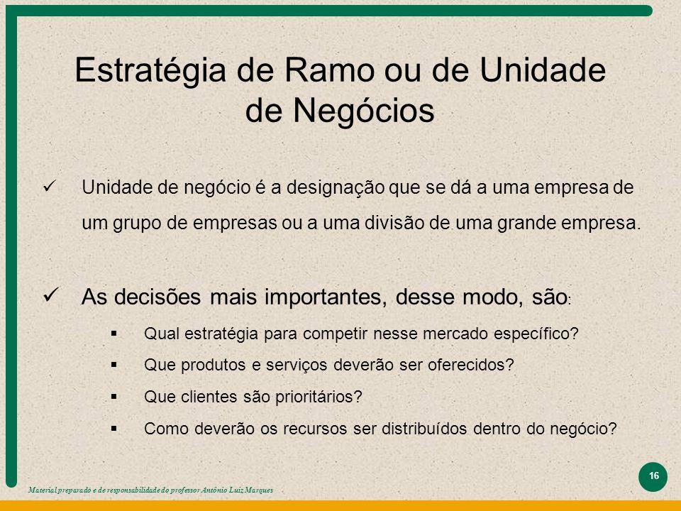 Material preparado e de responsabilidade do professor Antônio Luiz Marques 16 Estratégia de Ramo ou de Unidade de Negócios Unidade de negócio é a desi