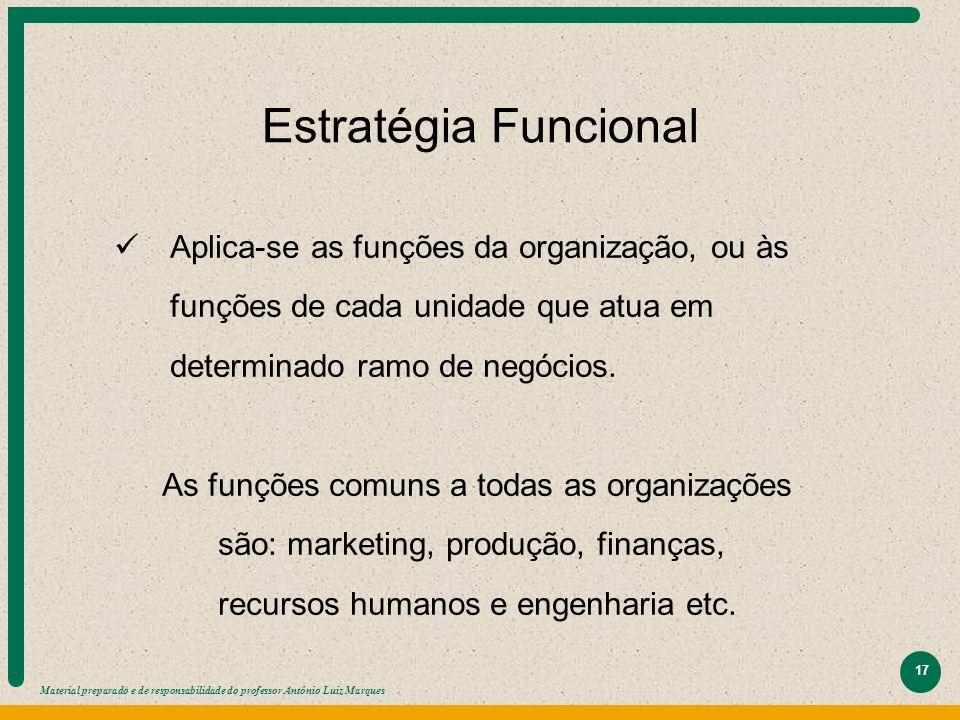 Material preparado e de responsabilidade do professor Antônio Luiz Marques 17 Estratégia Funcional Aplica-se as funções da organização, ou às funções