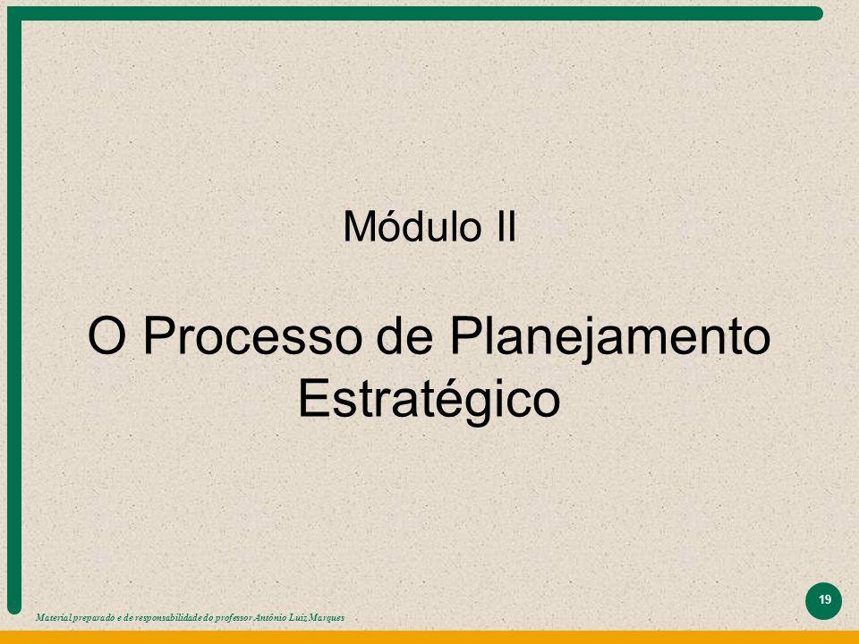 Material preparado e de responsabilidade do professor Antônio Luiz Marques 19 Módulo II O Processo de Planejamento Estratégico