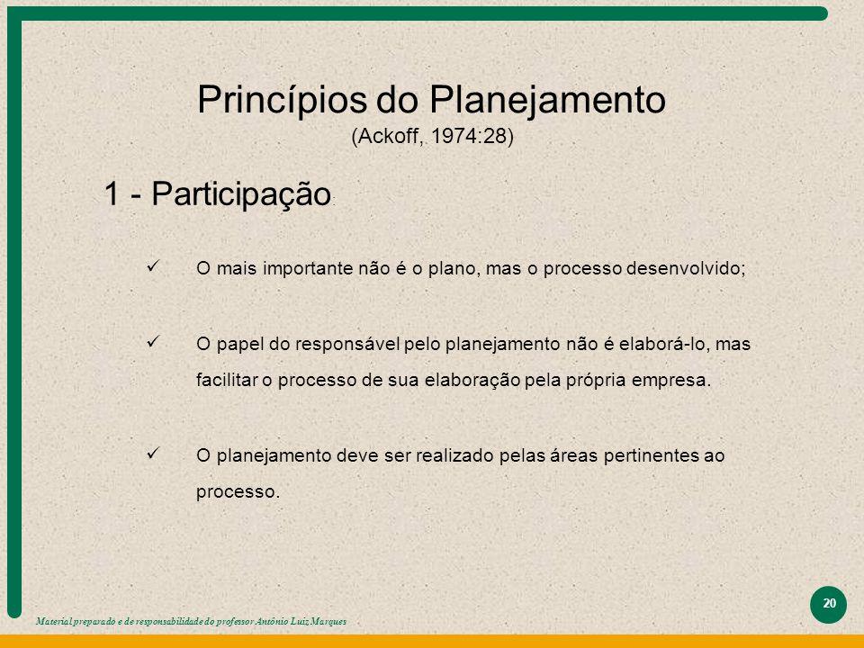 Material preparado e de responsabilidade do professor Antônio Luiz Marques 20 Princípios do Planejamento (Ackoff, 1974:28) 1 - Participação : O mais i