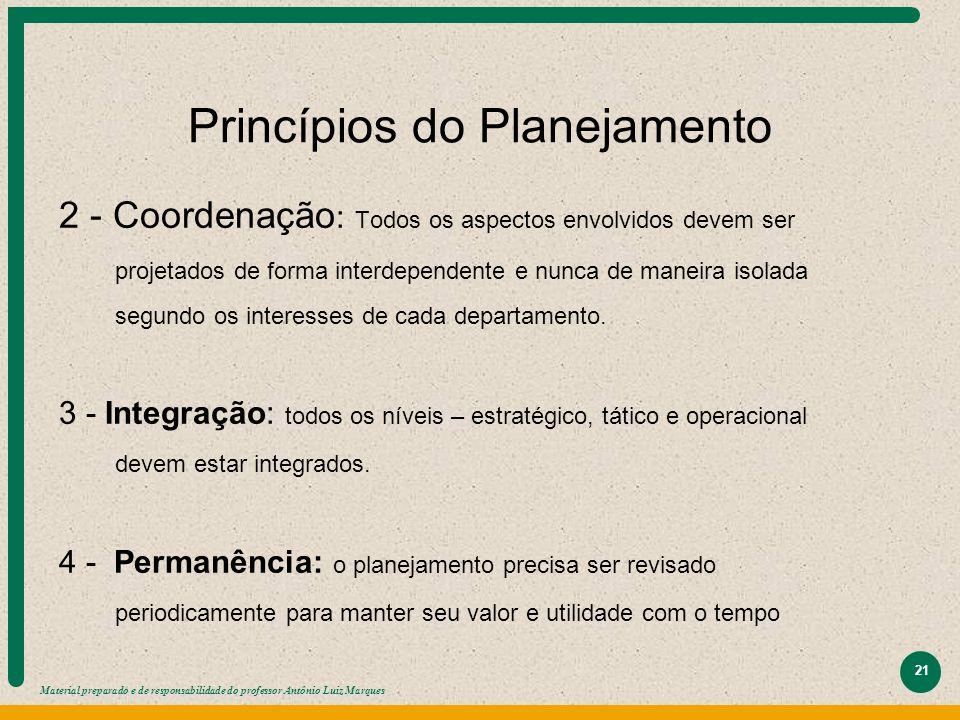 Material preparado e de responsabilidade do professor Antônio Luiz Marques 21 Princípios do Planejamento 2 - Coordenação : Todos os aspectos envolvido