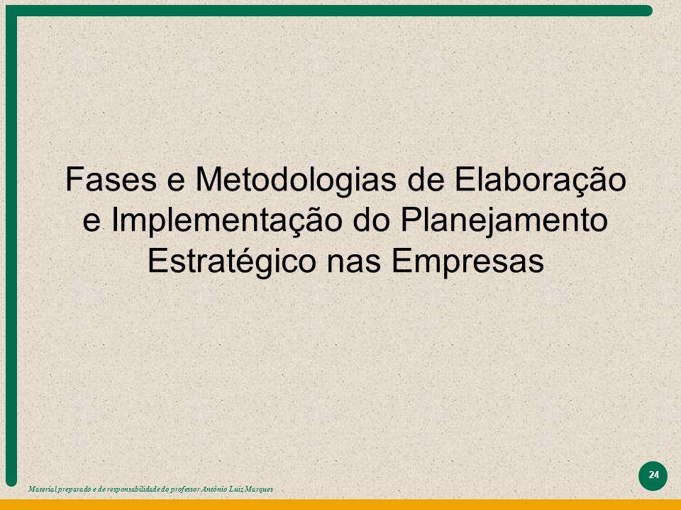 Material preparado e de responsabilidade do professor Antônio Luiz Marques 24 Fases e Metodologias de Elaboração e Implementação do Planejamento Estra