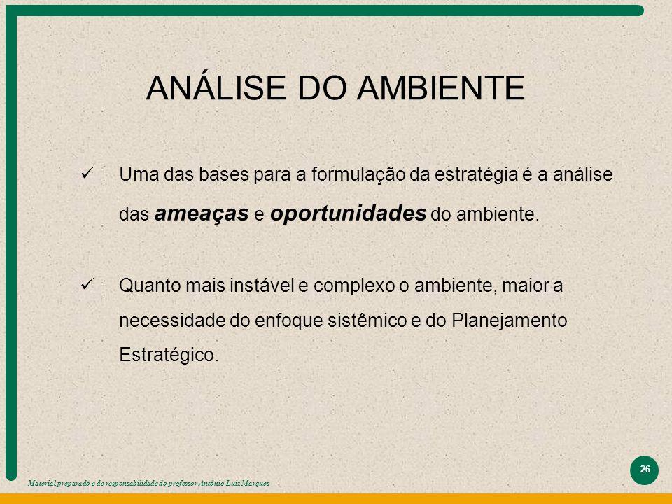 Material preparado e de responsabilidade do professor Antônio Luiz Marques 26 ANÁLISE DO AMBIENTE Uma das bases para a formulação da estratégia é a an