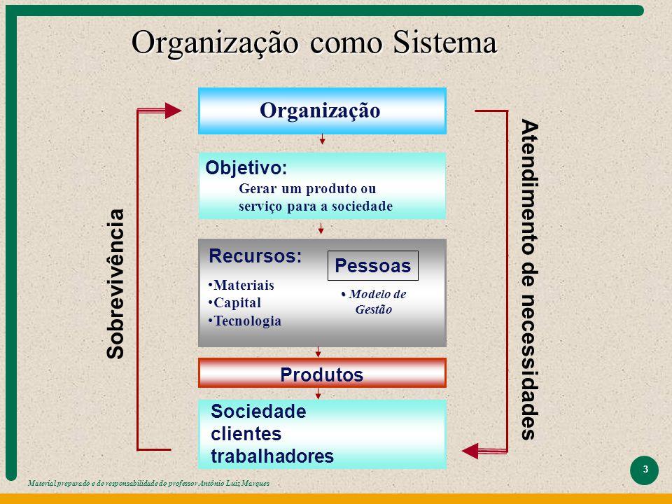 Material preparado e de responsabilidade do professor Antônio Luiz Marques 3 Organização como Sistema Organização Objetivo: Gerar um produto ou serviç