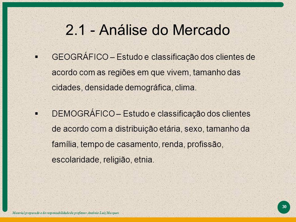 Material preparado e de responsabilidade do professor Antônio Luiz Marques 30 2.1 - Análise do Mercado   GEOGRÁFICO – Estudo e classificação dos cli