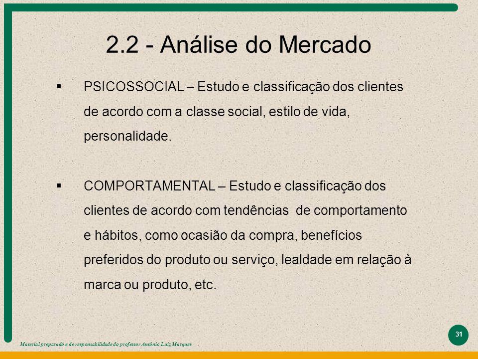Material preparado e de responsabilidade do professor Antônio Luiz Marques 31 2.2 - Análise do Mercado   PSICOSSOCIAL – Estudo e classificação dos c