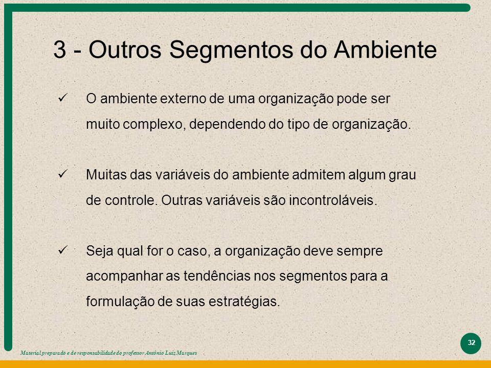 Material preparado e de responsabilidade do professor Antônio Luiz Marques 32 3 - Outros Segmentos do Ambiente O ambiente externo de uma organização p