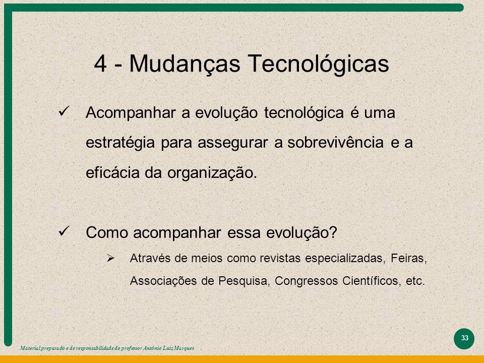Material preparado e de responsabilidade do professor Antônio Luiz Marques 33 4 - Mudanças Tecnológicas Acompanhar a evolução tecnológica é uma estrat