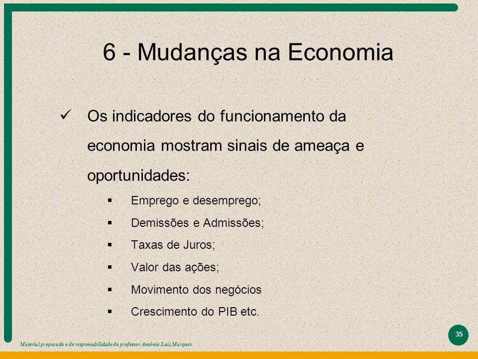 Material preparado e de responsabilidade do professor Antônio Luiz Marques 35 6 - Mudanças na Economia Os indicadores do funcionamento da economia mos