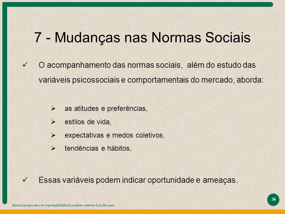 Material preparado e de responsabilidade do professor Antônio Luiz Marques 36 7 - Mudanças nas Normas Sociais O acompanhamento das normas sociais, alé