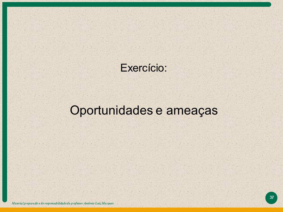 Material preparado e de responsabilidade do professor Antônio Luiz Marques 37 Exercício: Oportunidades e ameaças