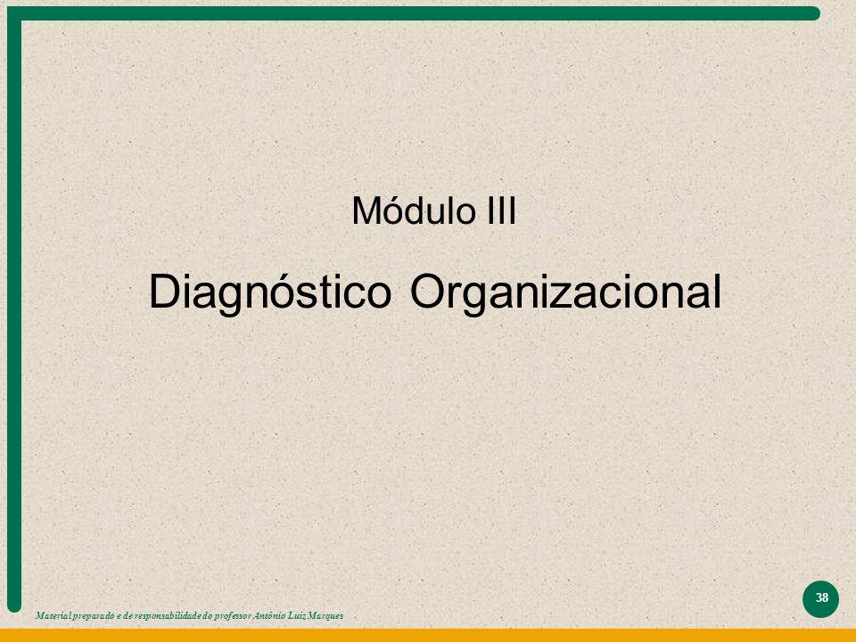 Material preparado e de responsabilidade do professor Antônio Luiz Marques 38 Módulo III Diagnóstico Organizacional