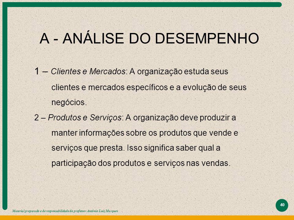 Material preparado e de responsabilidade do professor Antônio Luiz Marques 40 A - ANÁLISE DO DESEMPENHO 1 – Clientes e Mercados: A organização estuda