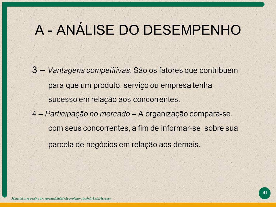 Material preparado e de responsabilidade do professor Antônio Luiz Marques 41 A - ANÁLISE DO DESEMPENHO 3 – Vantagens competitivas: São os fatores que