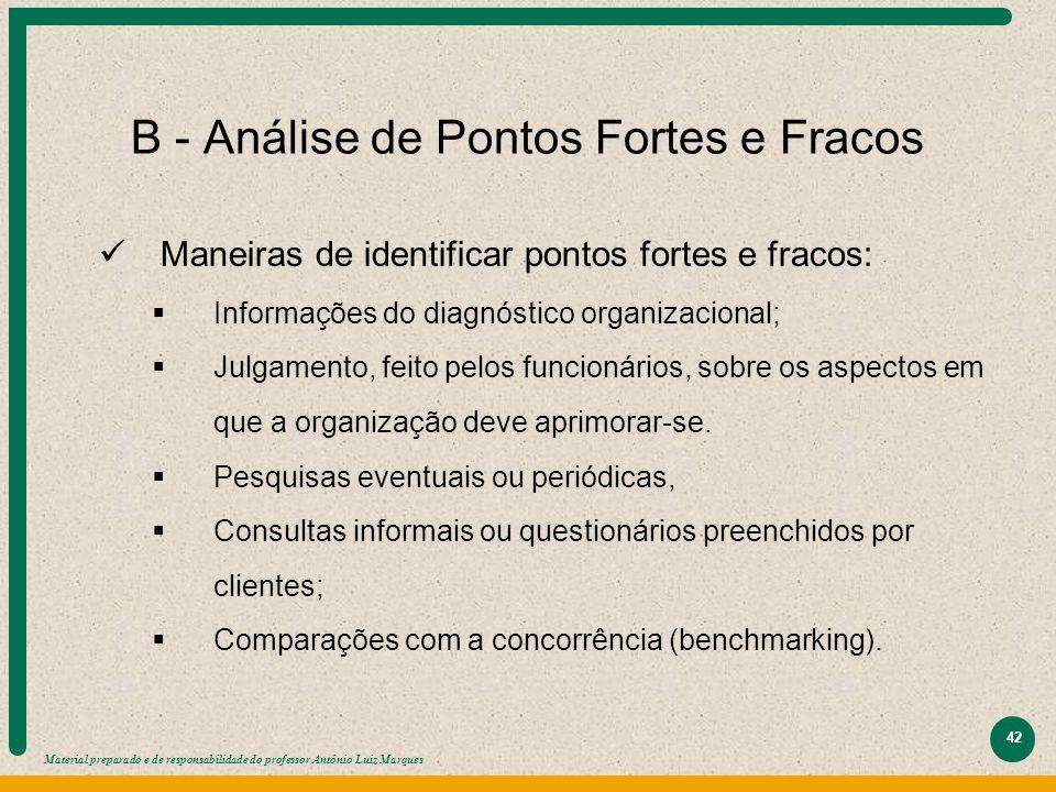 Material preparado e de responsabilidade do professor Antônio Luiz Marques 42 B - Análise de Pontos Fortes e Fracos Maneiras de identificar pontos for