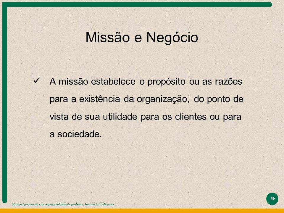 Material preparado e de responsabilidade do professor Antônio Luiz Marques 46 Missão e Negócio A missão estabelece o propósito ou as razões para a exi