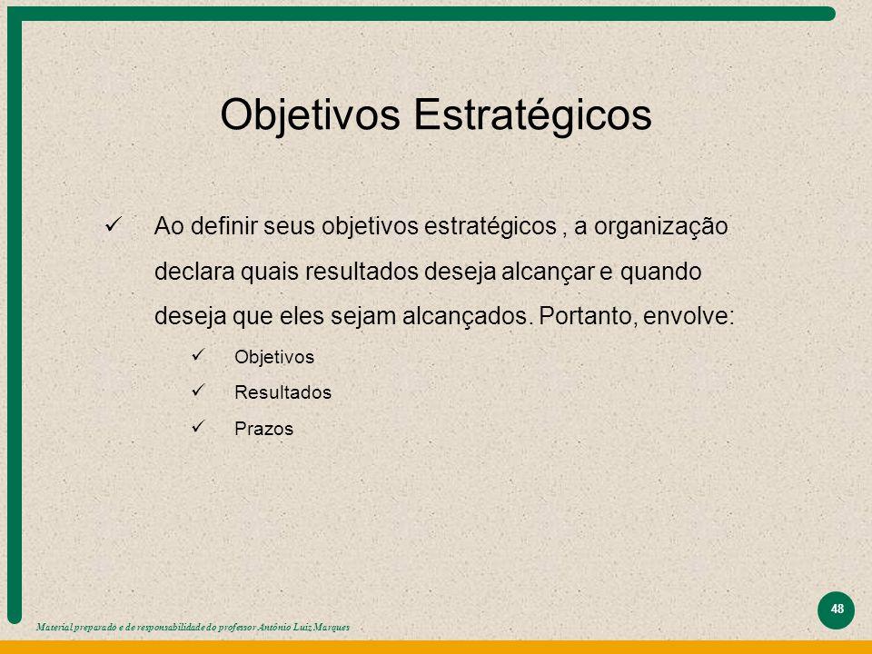 Material preparado e de responsabilidade do professor Antônio Luiz Marques 48 Objetivos Estratégicos Ao definir seus objetivos estratégicos, a organiz