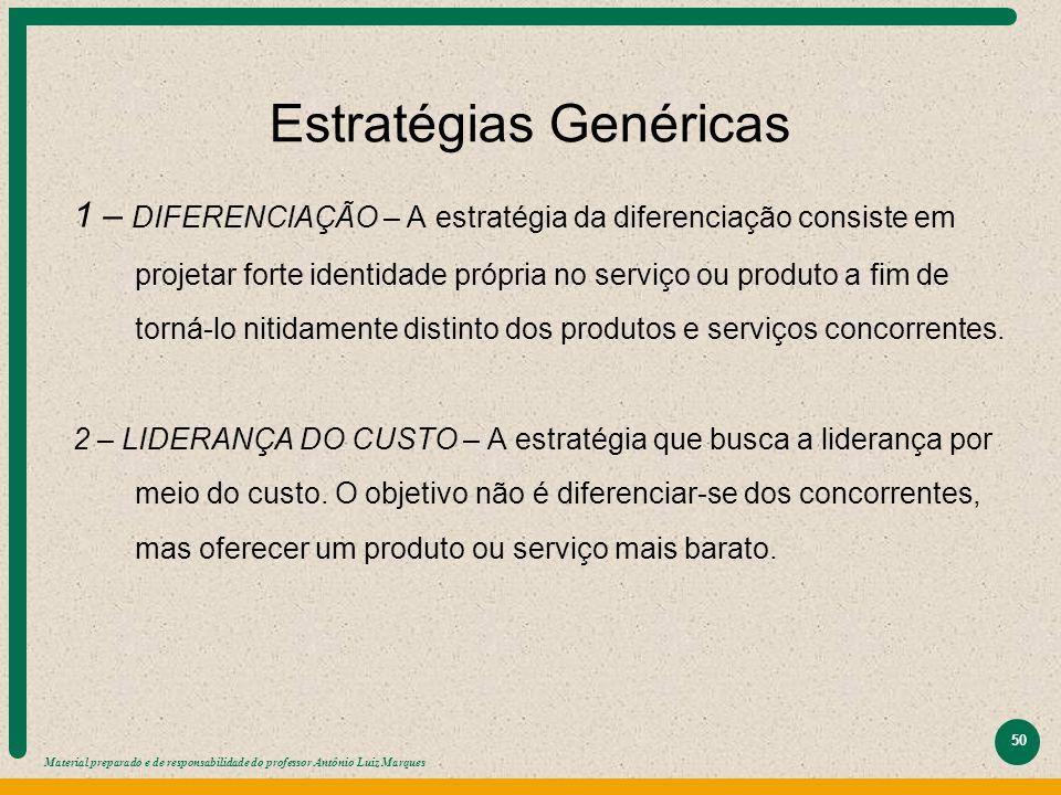 Material preparado e de responsabilidade do professor Antônio Luiz Marques 50 Estratégias Genéricas 1 – DIFERENCIAÇÃO – A estratégia da diferenciação