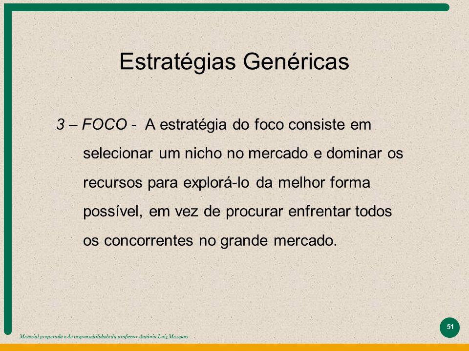 Material preparado e de responsabilidade do professor Antônio Luiz Marques 51 Estratégias Genéricas 3 – FOCO - A estratégia do foco consiste em seleci