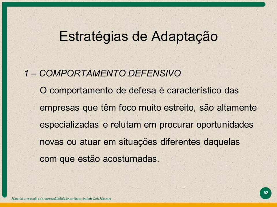 Material preparado e de responsabilidade do professor Antônio Luiz Marques 52 Estratégias de Adaptação 1 – COMPORTAMENTO DEFENSIVO O comportamento de