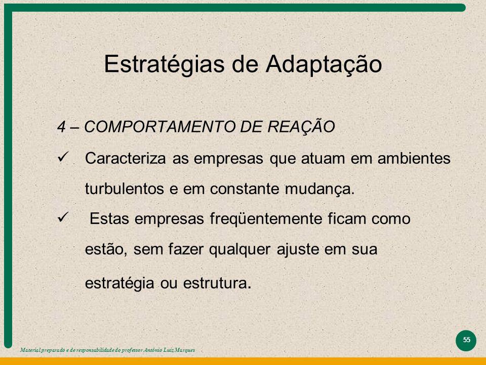 Material preparado e de responsabilidade do professor Antônio Luiz Marques 55 Estratégias de Adaptação 4 – COMPORTAMENTO DE REAÇÃO Caracteriza as empr