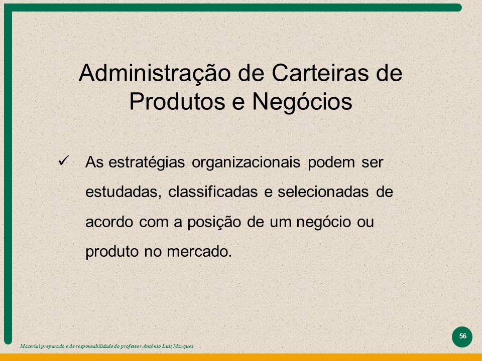 Material preparado e de responsabilidade do professor Antônio Luiz Marques 56 Administração de Carteiras de Produtos e Negócios As estratégias organiz
