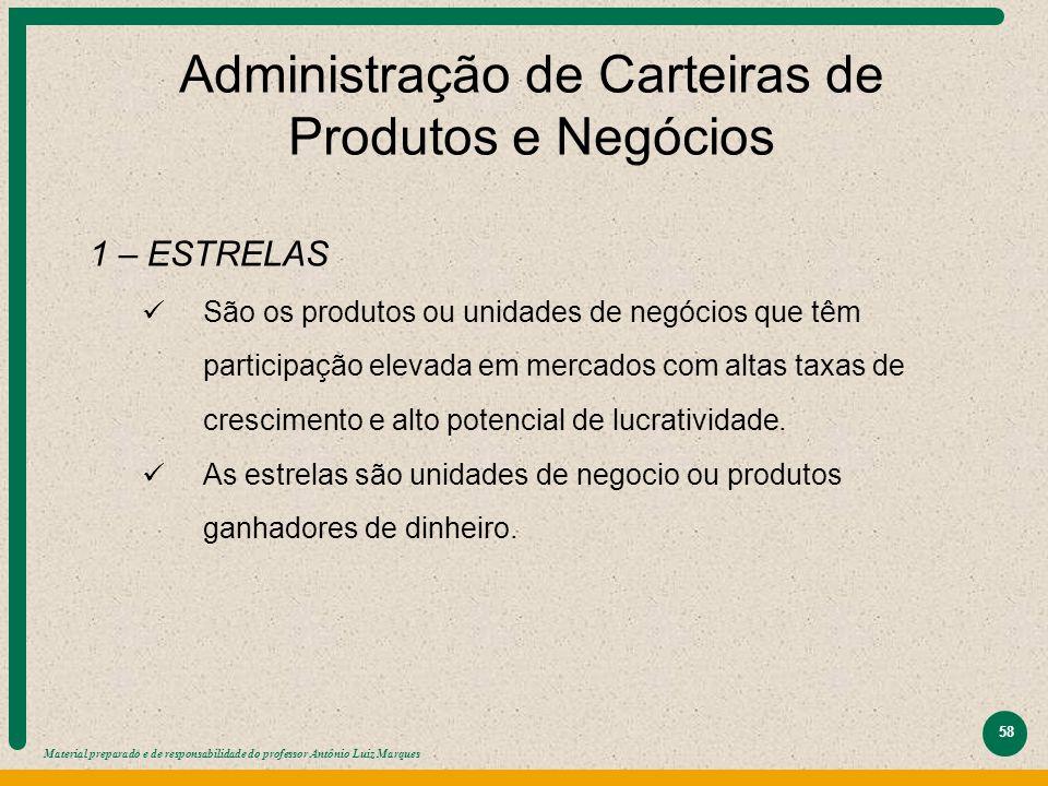 Material preparado e de responsabilidade do professor Antônio Luiz Marques 58 Administração de Carteiras de Produtos e Negócios 1 – ESTRELAS São os pr