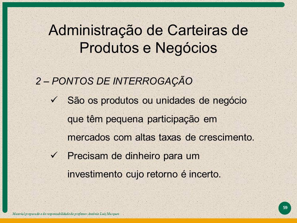 Material preparado e de responsabilidade do professor Antônio Luiz Marques 59 Administração de Carteiras de Produtos e Negócios 2 – PONTOS DE INTERROG