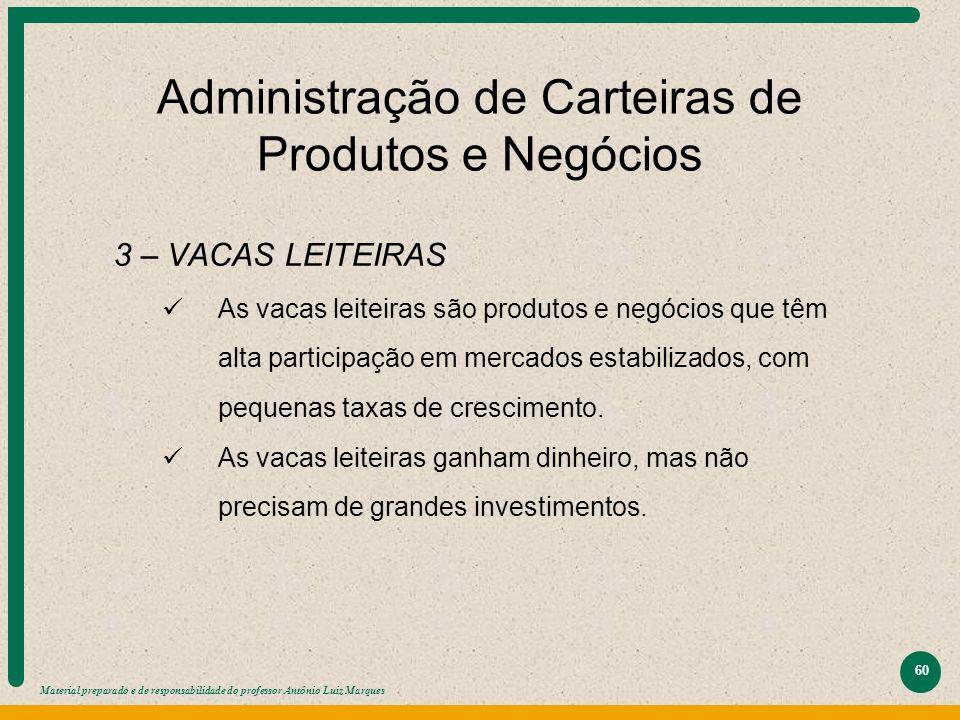 Material preparado e de responsabilidade do professor Antônio Luiz Marques 60 Administração de Carteiras de Produtos e Negócios 3 – VACAS LEITEIRAS As