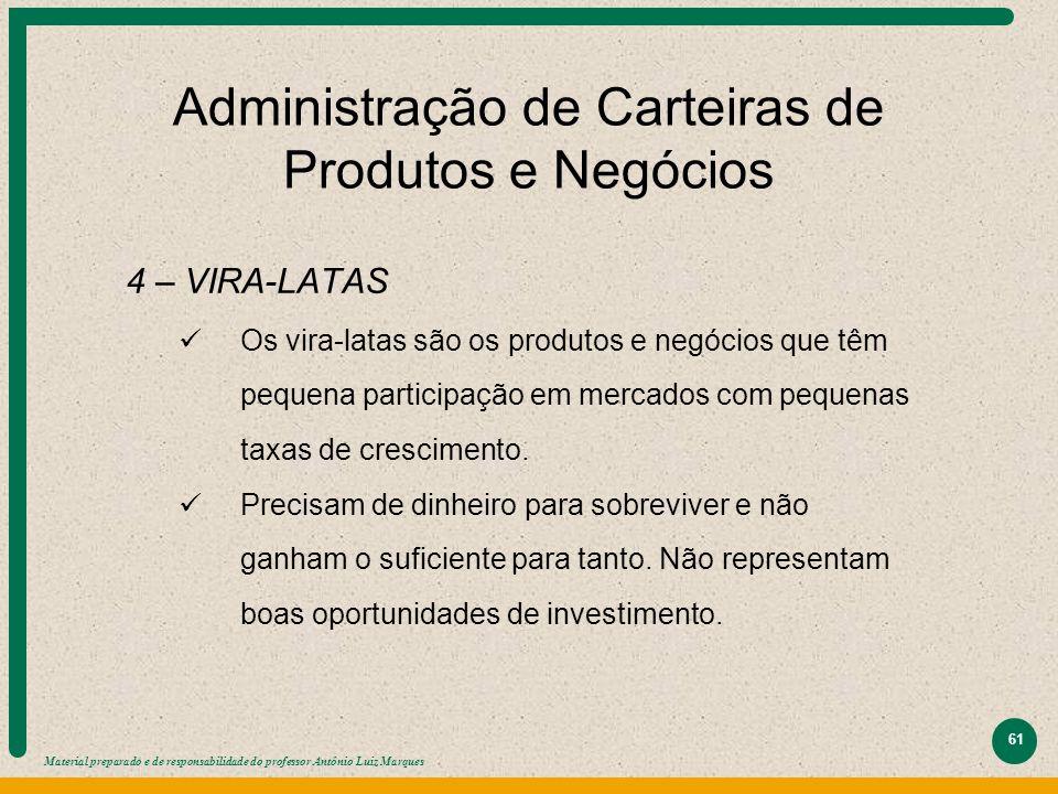 Material preparado e de responsabilidade do professor Antônio Luiz Marques 61 Administração de Carteiras de Produtos e Negócios 4 – VIRA-LATAS Os vira