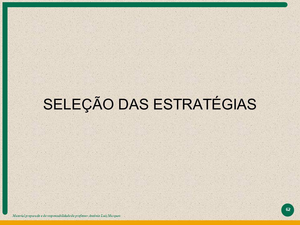 Material preparado e de responsabilidade do professor Antônio Luiz Marques 62 SELEÇÃO DAS ESTRATÉGIAS