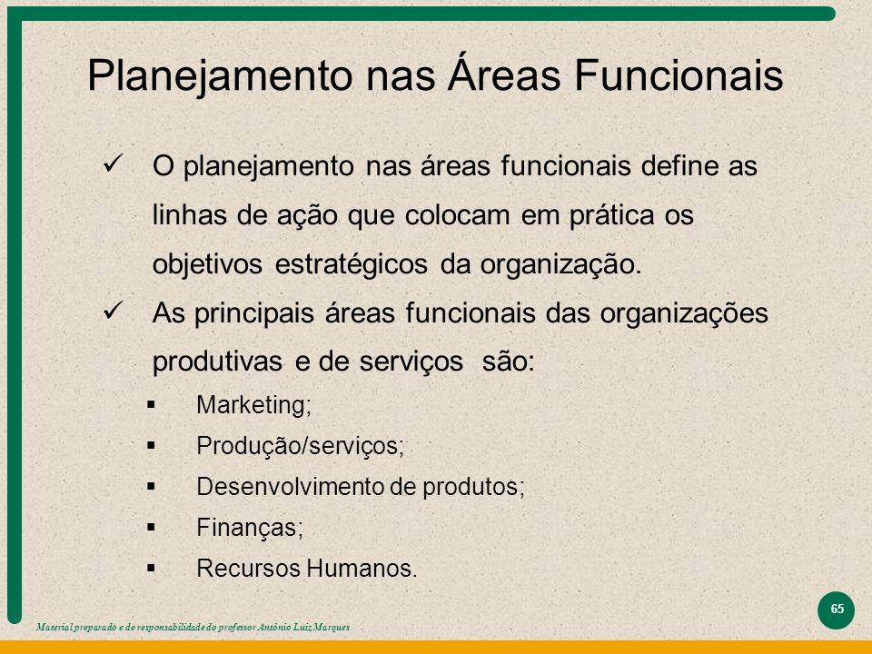 Material preparado e de responsabilidade do professor Antônio Luiz Marques 65 Planejamento nas Áreas Funcionais O planejamento nas áreas funcionais de