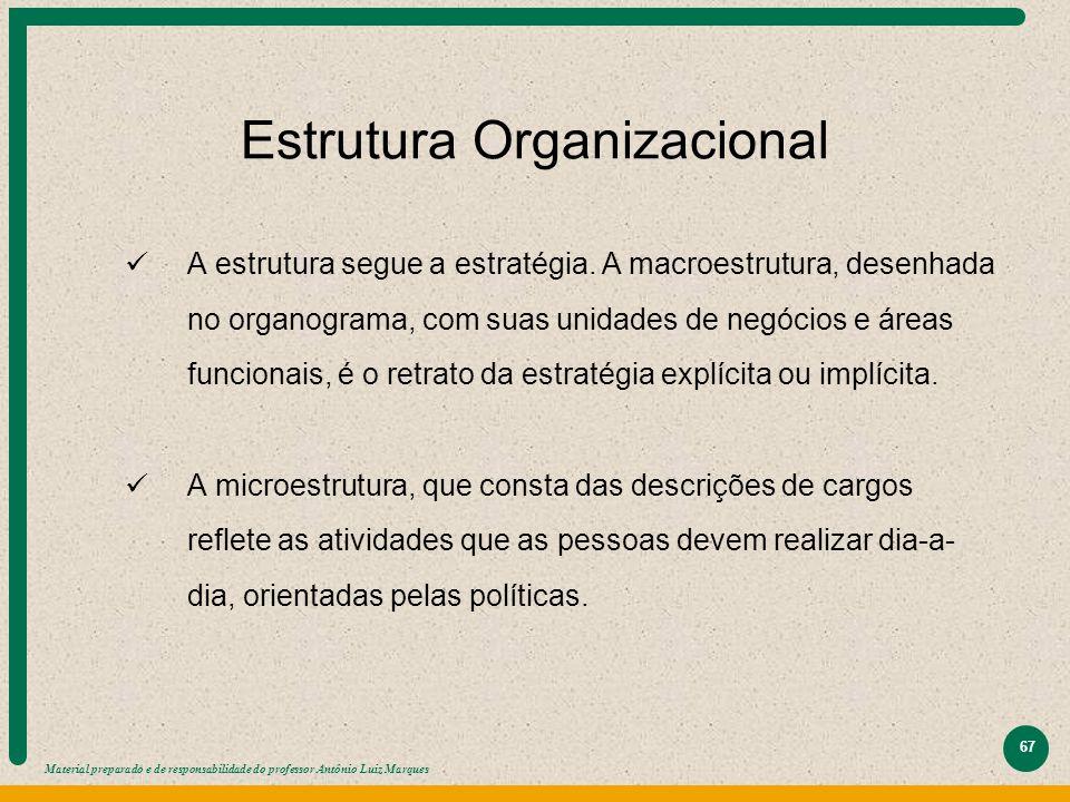 Material preparado e de responsabilidade do professor Antônio Luiz Marques 67 Estrutura Organizacional A estrutura segue a estratégia. A macroestrutur