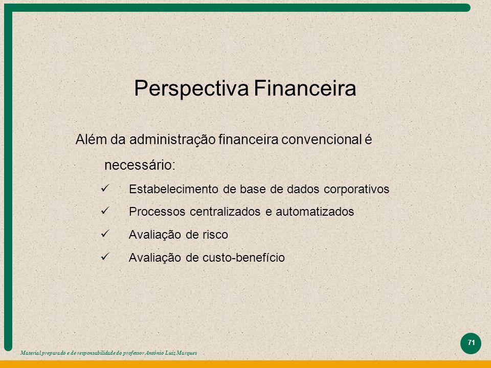 Material preparado e de responsabilidade do professor Antônio Luiz Marques 71 Perspectiva Financeira Além da administração financeira convencional é n
